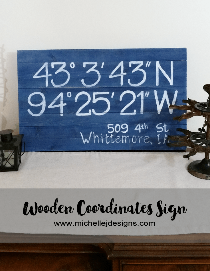 Coordinates Sign – Mark Your Spot!